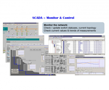 Tunnel Power Management System